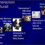 generazioni x-y-z-alfa